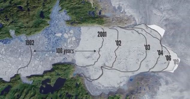 If the glacier moved in 10 years what it moved in 100, what will the next 10 years bring?